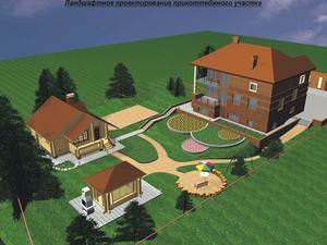 программа для проектирования участка и дома
